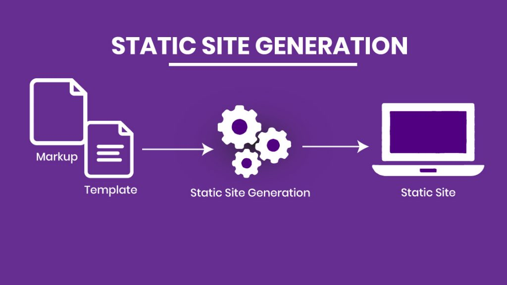static-site-generations