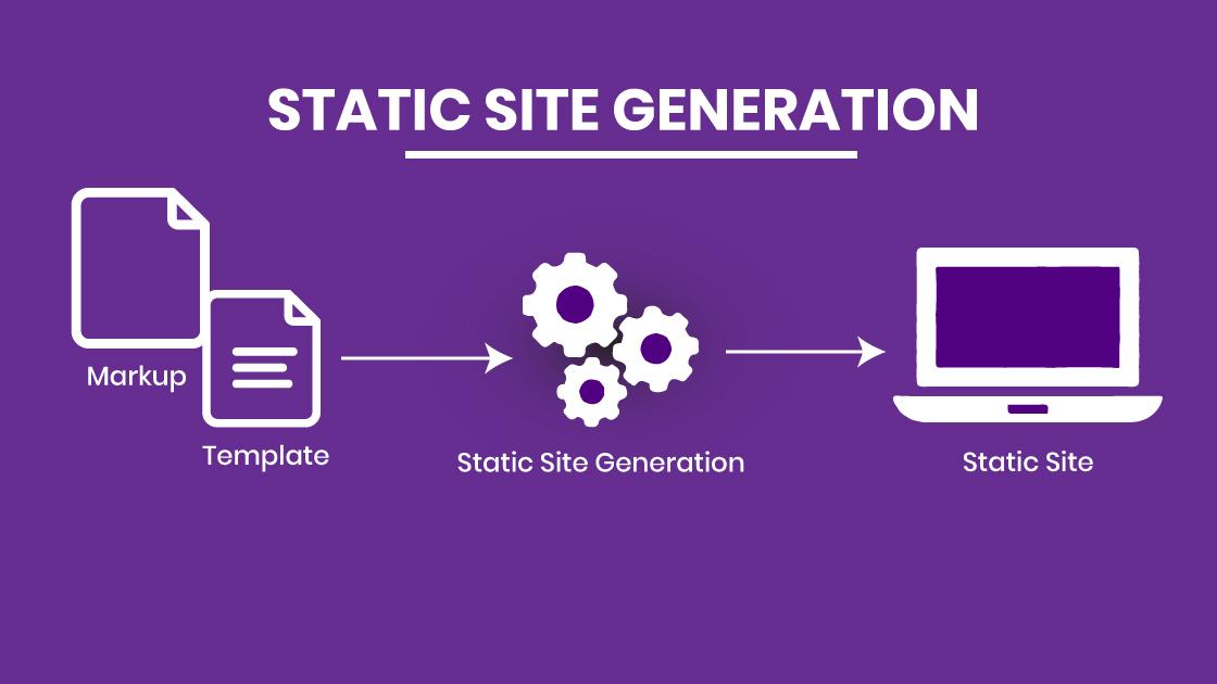 static-site-generations