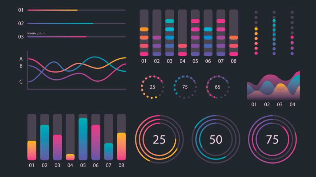 Top 15 Guidelines for a Thriving Dashboard Design-2