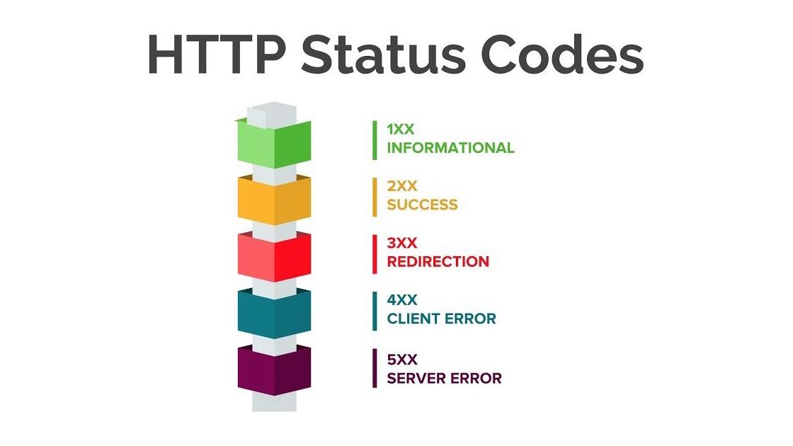 http source code